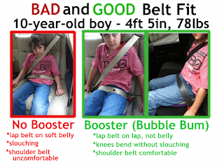 booster fit