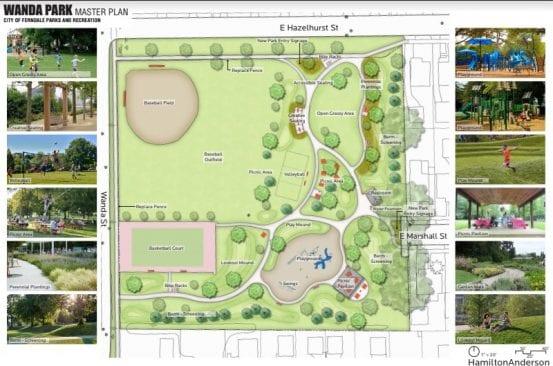 Wanda Park Master Plan
